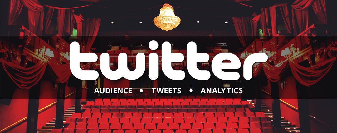 Twitter: Audience. Tweets. Analytics