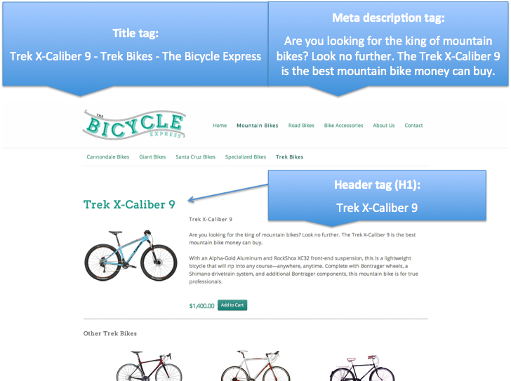 Examples of tags on a product page